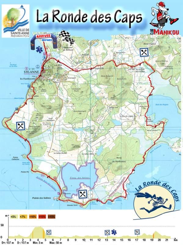 La Ronde des caps- Sainte Anne- 21 aout 2021